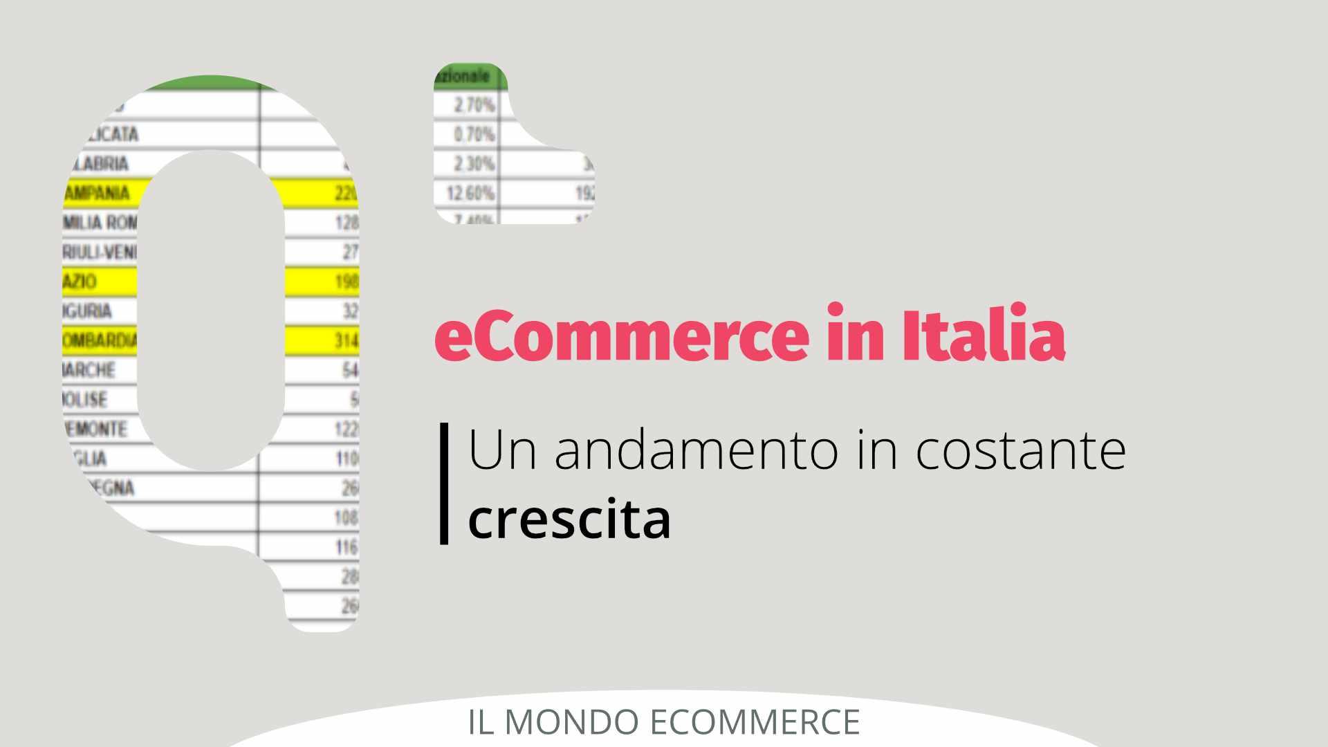 eCommerce in italia ancora in crescita