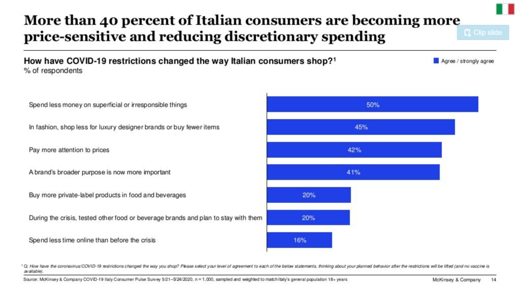 price-sensitive-italian