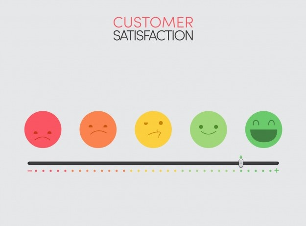 customer-satisfaction-ecommerce